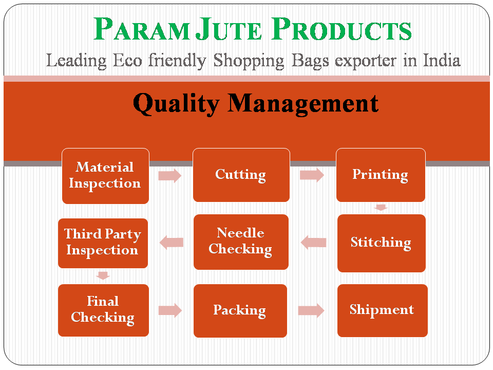 Quality management of ParamJute